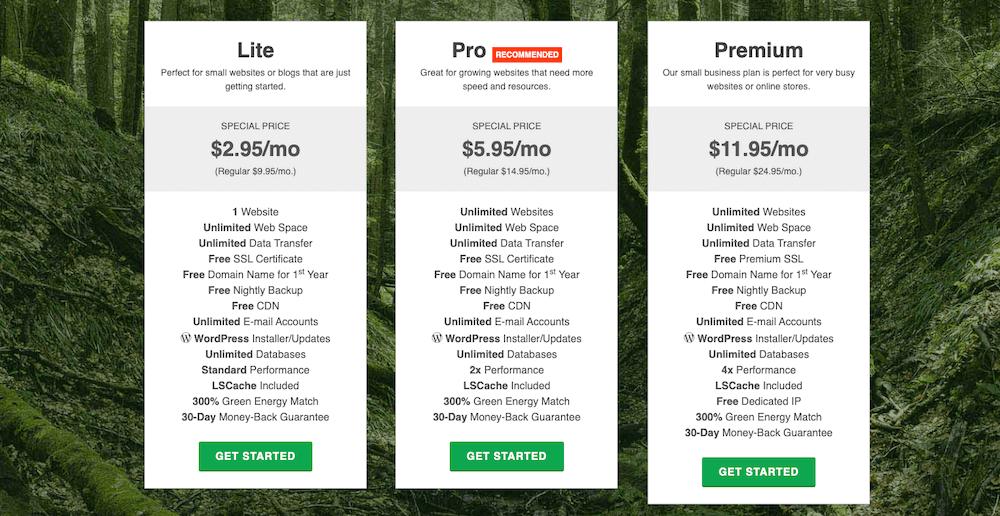 GreenGeeks hosting pakketten.