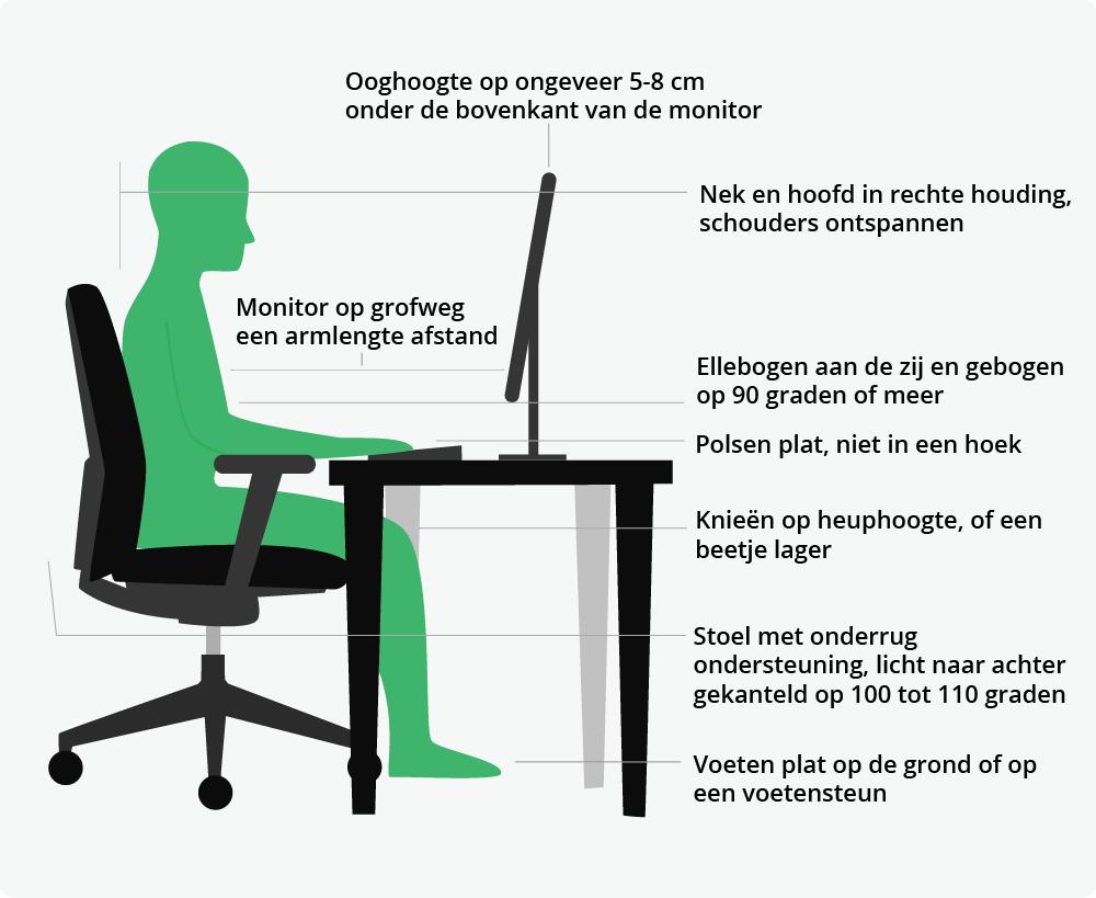 ergonomisch goede zithouding
