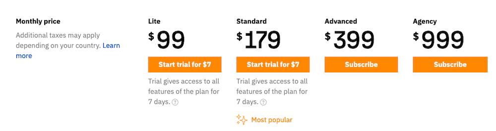 Kosten van Ahrefs abonnementen
