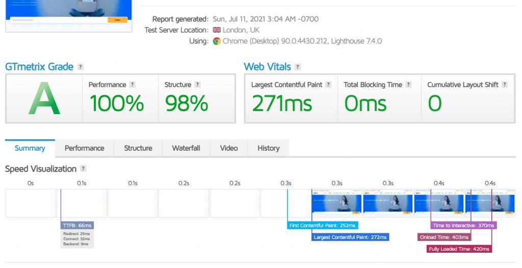 Uitstekende GTmetrix score voor Cloud86 webhosting