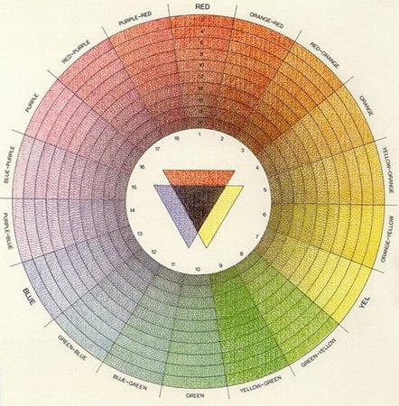 Prismatisch kleurenwiel helpt je op weg met het kiezen van kleuren