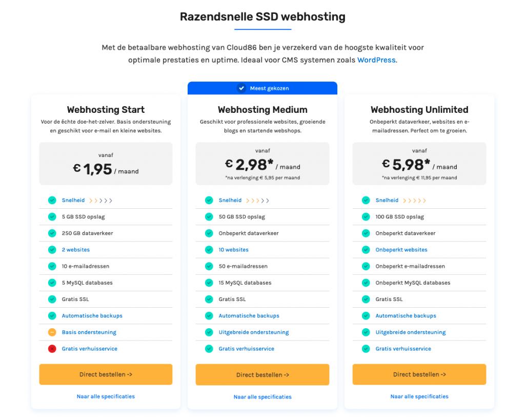 Goedkope webhosting prijzen van Cloud86