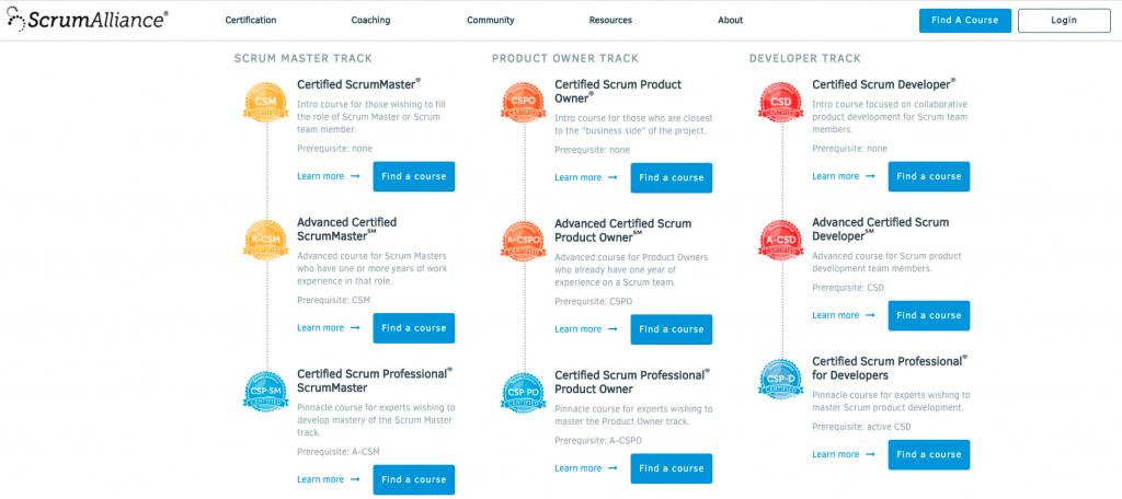 Verschillende certificeringen voor product owners bij de Scrum Alliance