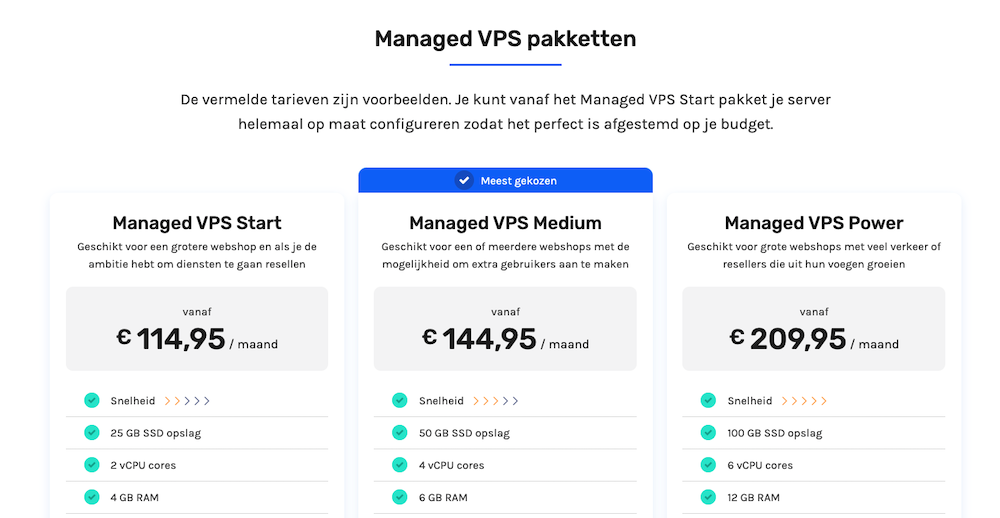 Cloud86 managed VPS pakketten